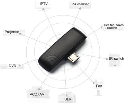 universal external ir blaster for mobile