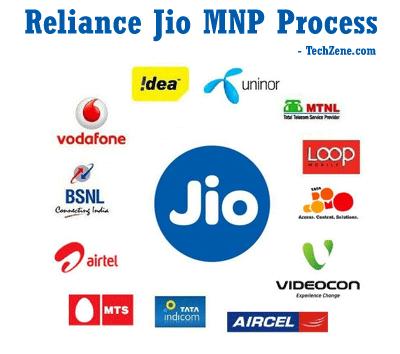 Reliance Jio MNP Procedure