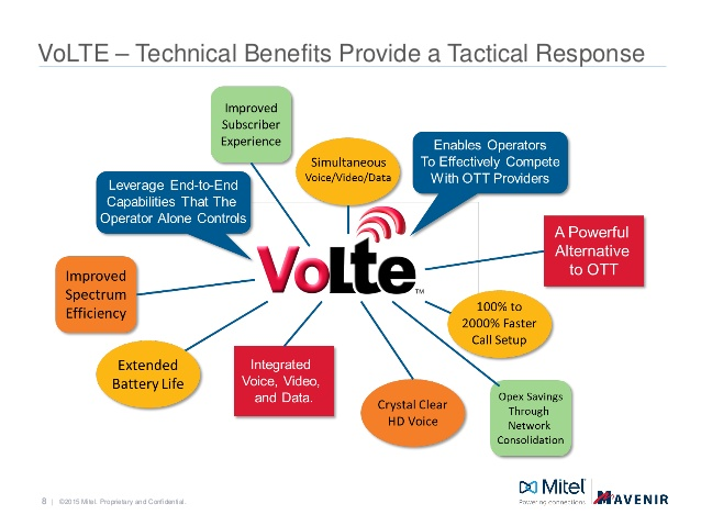 4g-voice-technologies-and-signaling