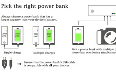 What is a Power Bank