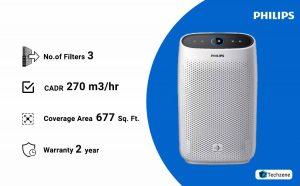 Philips 1000 Series AC1215 / 20 Air Purifier