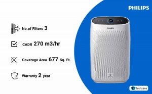 Philips 1000 Series AC1215 / 20 Air Purifier