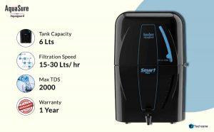 Eureka Forbes Aquasure from Aquaguard Smart Plus Water Purifier