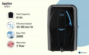 Eureka Forbes Aquasure from Aquaguard Smart Plus Water Purifier