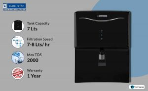 Blue Star Aristo 7-Litre Water Purifier