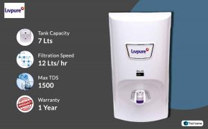 Livpure Glo 7-Litre Mineralizer Water Purifier